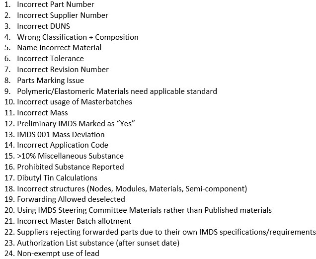 Top 24 Reasons for IMDS Rejections